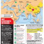 INDIA  BOYCOTTS CHINA'S   BARF CITING   ILLEGALITY OF CPEC ON INDIAN SOIL & RIGHTLY SUSPECTS  CHINA'S 36 DAO   STRATEGEMS TO CONNECT CHINA TO NEIGHBOURS & AND SURROUND INDIA  ----- DOES INDIA'S STRATEGY  HINGE ON PARAELL JAPAN INDIA BELT ?