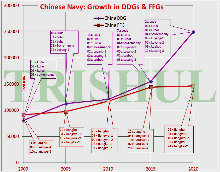 IS SOUTH CHINA SEA GOING GOING GONE INTO CHINA'S LAP? TIME IS RUNNING OUT TO MAKE CHINA ADHERE TO UNCLOS (1982) WHICH USA HAS ITSELF NOT SIGNED! LESSONS IN THESE INTERESTING TIMES AS   INDIA PAKISTAN  CHINA & BHUTAN TOO HAVE NO DEFINED BOUNDARIES!