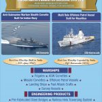 IDF ANALYSIS  HOW NAVY  TRANSITED  FROM BUYER TO A BUILDER'S NAVY  & WHY ARMY & AIR FORCE COULD NOT  ---POINTERS FOR  THEM TO GAIN FROM   NAVY'S WESEE- DGND -PSU SHIPYARDS- L&T-DOCKYARDS-DOI & VISIT TO MDA CENTRE/ BELUGA IN GURGAON