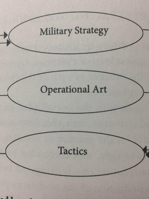 """FLASH REVIEW OF BOOK """"MILITARY STRATEGY FOR INDIA IN THE 21ST CENTURY"""" BY  GENS AK SINGH & BS NAGAL---- THIS BOOK MAY GOAD NSA &MOD TO ARTICULATE NATIONAL INTERESTS ON DIRECTIONS OF PM MODI FOR THE MILITARY TO PLAN ACQUISITIONS AND WRITE WAR & CONTINGENCY PLANS"""